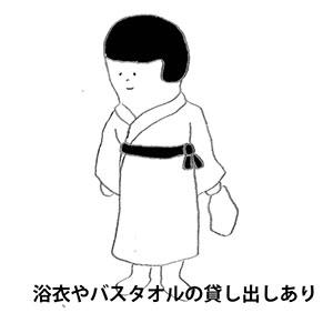 砂風呂の手順(1)