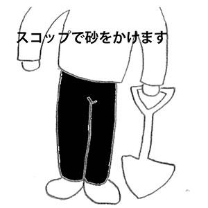 砂風呂の手順(3)
