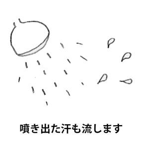 砂風呂の手順(4)