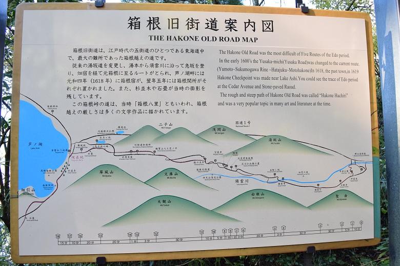箱根旧街道案内図